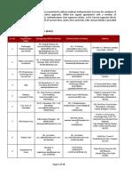 BFSI List