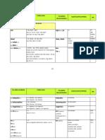 Fg Tesis Prov8 9.2 Anexo i r