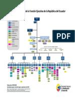 Estructura-Orgánica-de-la-Función-Ejecutiva-10-09-2015.pdf