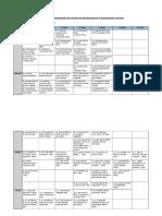 Propuesta de implementación RP.doc