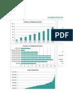 Dashboard Excel Recursos Humanos