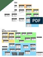 Marketing DB Model