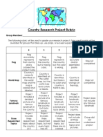 country research project rubric