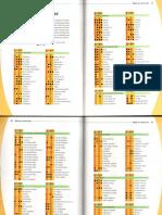 Tabla de Alimentos Grupos S.pdf