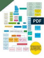 MAPA MENTAL CAP 1 ADSCRIPCION.pdf