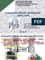 Evaluación Diferida Del Segundo (2do) Corte (Juan Antonio Castillo Torres)