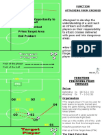 1 - Function - Attacking From Crosses