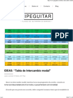 "IDEAS_ ""Tabla de Intercambio Modal"" – Pipeguitar"
