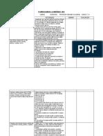 Planificacion de La Enseñanza 2016 Matematicas