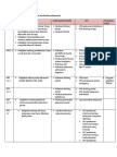 Checklist dok