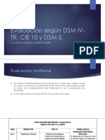 Ejes Diagnósticos Del DSM