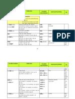 Fg Tesis Prov8 9.3 Anexo s z