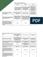 Exemple Legislatie Gradele III Si IV 2016