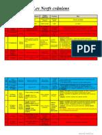 nerfs craniens.pdf