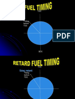 Fuel Timing Presentation1