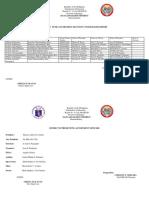 Dist. Spg Organization