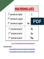 les pronoms personnels sujets