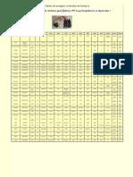 TABELA DE PINAGEM_TENSÕES DE FLYBACKS.pdf