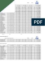 Indice de Gestion Mantenimiento Capaco Octubre