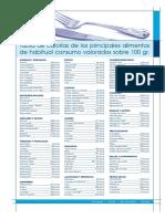 Tabla KCalorias.pdf