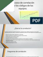 Proceso de correlación.pptx