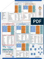 BABOK process Aotea big poster.pdf