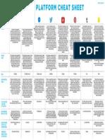 Social Platform Cheat Sheet July 2017
