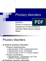 MS.K.49.Pituitary Disorders