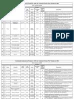 Contratos EyP y TEA firmados en 2009 (PDF).pdf