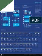 EN-CNTNT-Infographic-VisualguidetoAzure(1).pdf