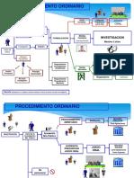 PPT Derecho Procesal Penal 2017 Segunda Parte