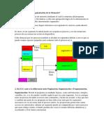 Paginacion, Segmentacion y Fragmentacion de Memoria S.O