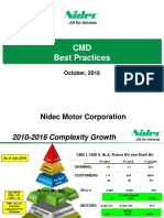 CMD Best Practices - 20161021.pptx