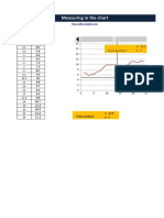 07 Measuring Chart Excel