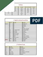 258288169-Prefixe-Si-Sufixe-Cuvinte.pdf