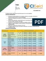 Datos de Precios e Informes Actualizados - Cisold (1)