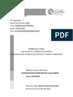 Categorias Del Ecommerce