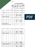 Daftar Pengadaan Barang Inventaris 2015