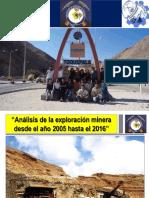 Analisis de La Exploracion Minera en El Peru