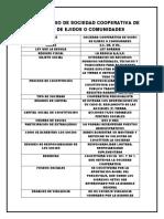 Cuestionario Sociedad Cooperativa de Union de Ejidos o Cumunidades