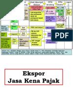 Slide Jasa Ekspor Dan PM