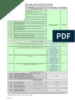 Western Power's_Udia-streetlighting-list.pdf