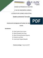 Tarea 1. Construcción de Diagrama de Pourbaix Del Cu