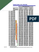 PETROBRÁS - Tabela de RMNR NIVEL MÉDIO anexo ao ACT 2007-2009.doc.pdf