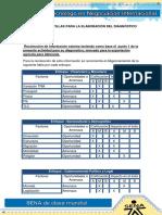 Evidencia 3 Actividad 7 Plantillas Para La Elaboracion Del Diagnostico