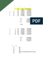 Diagrama de Weibull