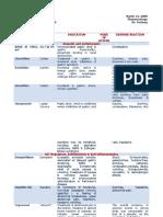 Drug Index Gastrointestinal
