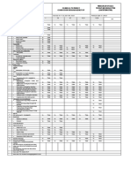 Cek List Clinical Pathway Waham Menetap