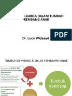 (17Sep) Kuliah 3 CHOP Peran Keluarga dalam Tumbang Anak - dr. Lucy.pptx