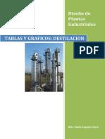 Graficos_Data_ diseño_torres_destilacion.pdf